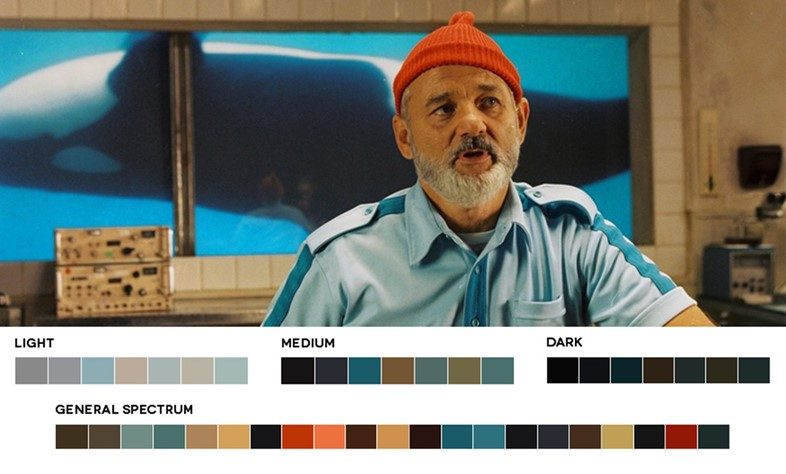 The Life Aquatic, 2004